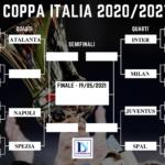 COPPA-ITALIA-2