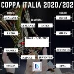 lazionews-tabellone-coppa-italia