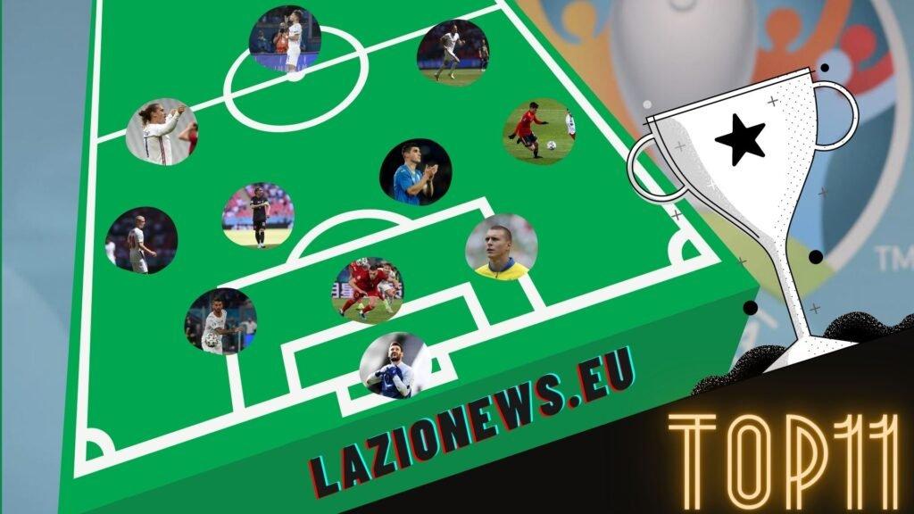 lazionews-lazio-top11-giornata2-euro2020